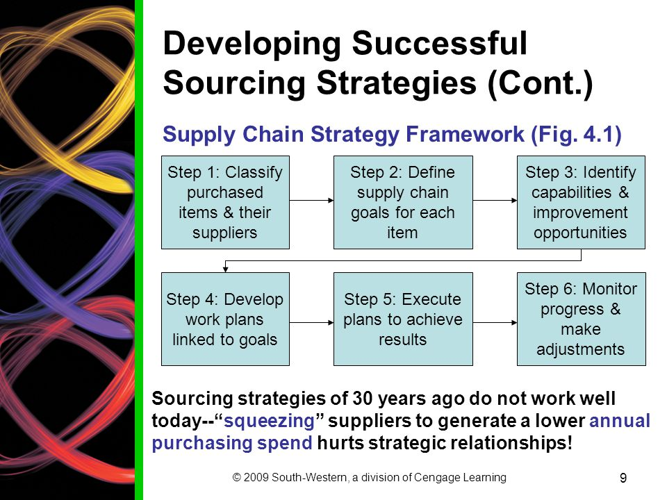 Sourcing relationships