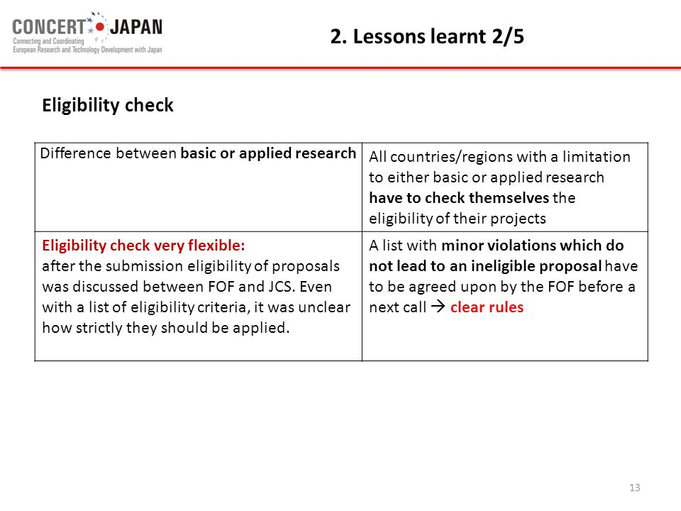 2. Lessons learnt 2/5 Eligibility check