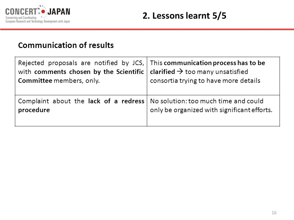 2. Lessons learnt 5/5 Communication of results