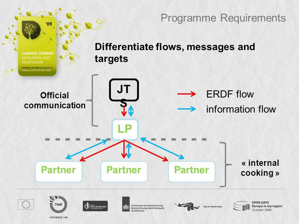 Differentiate flows, messages and targets
