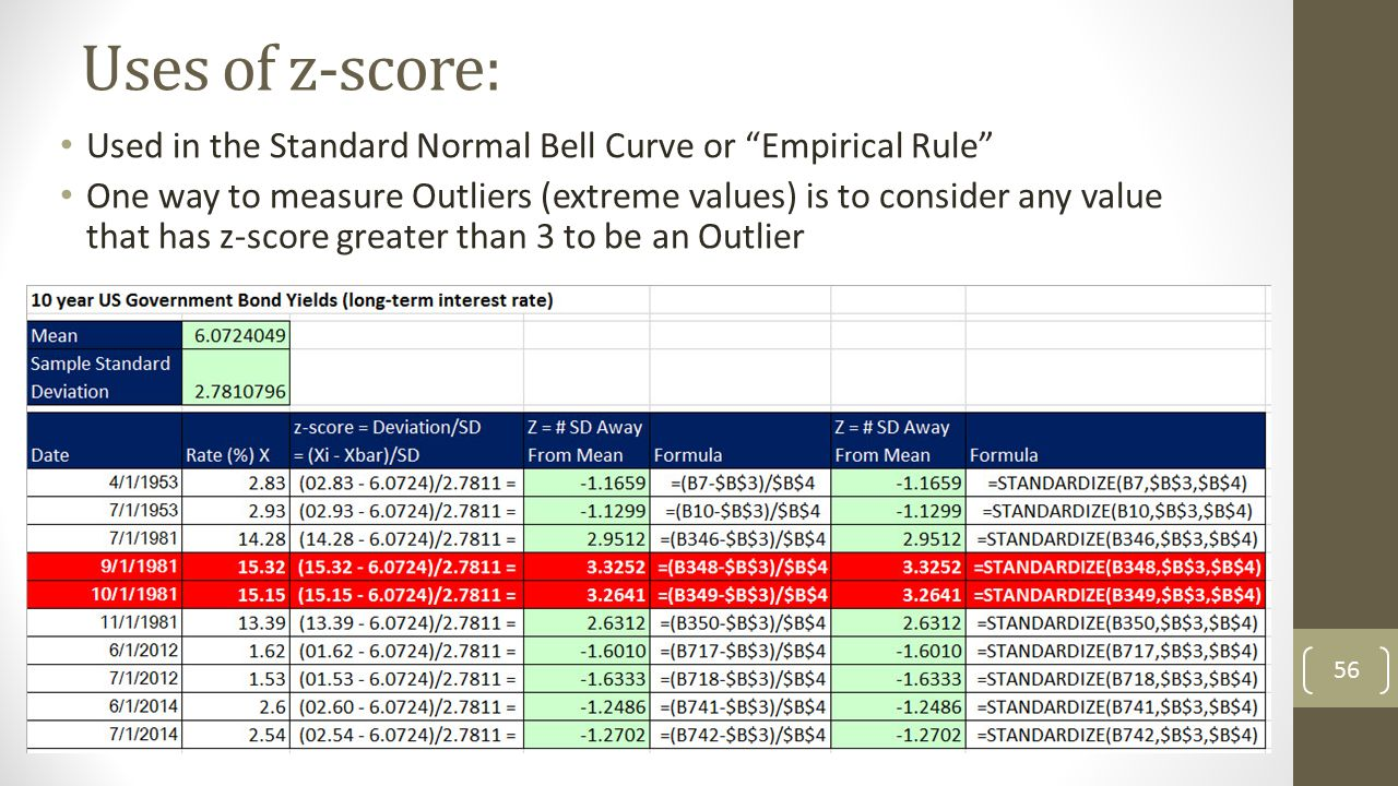 how to find outliers using z score