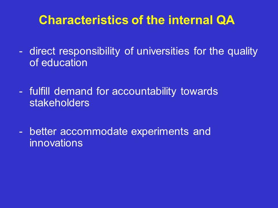 Characteristics of the internal QA