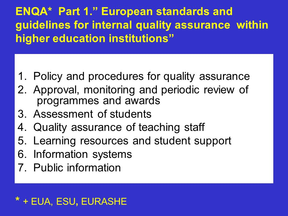 ENQA* Part 1. European standards and guidelines for internal quality assurance within higher education institutions
