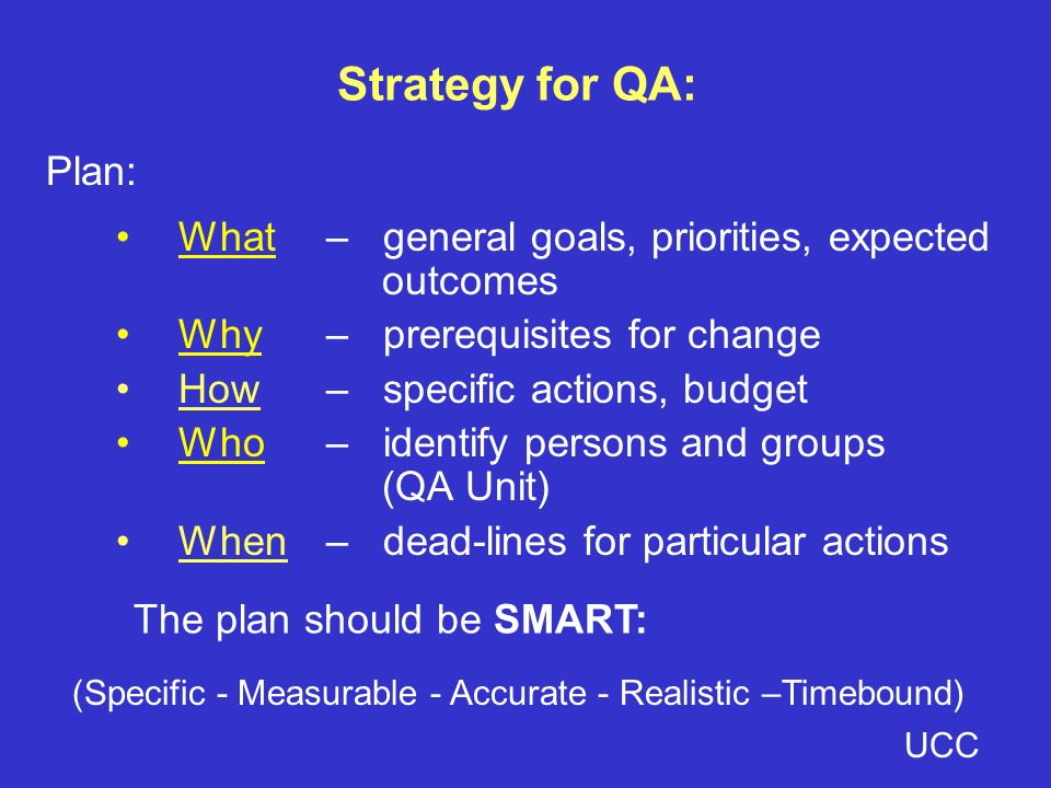 Strategy for QA: Plan: What – general goals, priorities, expected outcomes. Why – prerequisites for change.
