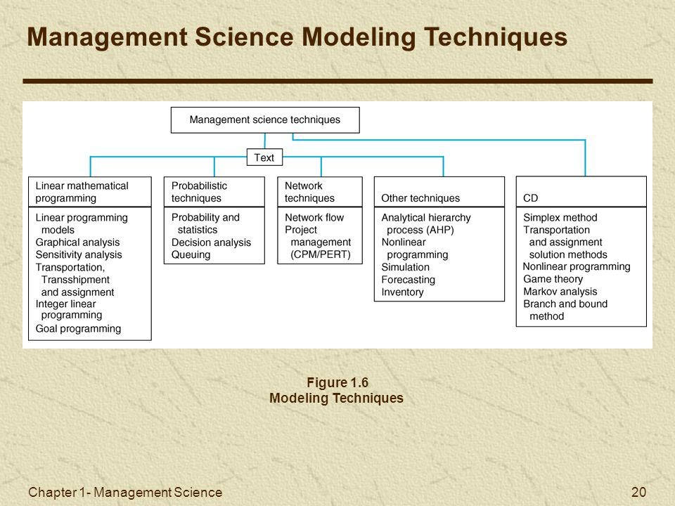 1 a is management a science or Management as a science science is a systematic body of knowledge pertaining to a specific field of study that contains general facts which explains a phenomenon it.