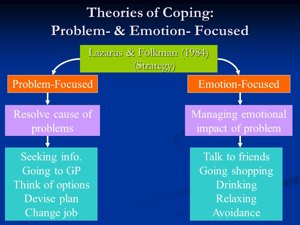 occupational stress and coping age and gender differences Age differences in stress and coping: problem-focused strategies mediate the relationship between age and positive affect yiwei chen, yisheng peng, huanzhen xu, and william h o'brien the international journal of aging and human development.