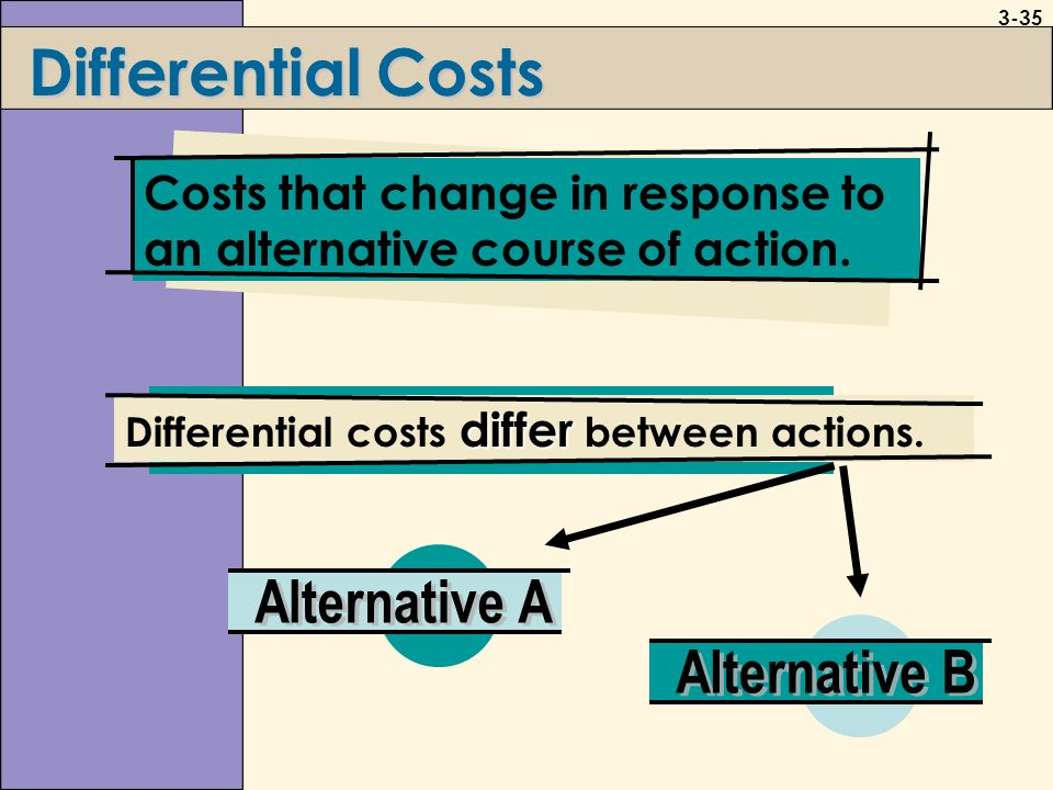 catawba variable cost and differential cost A differential cost can be a variable cost, a fixed cost, or a mix of the two – there is  no differentiation between these types of costs, since the.