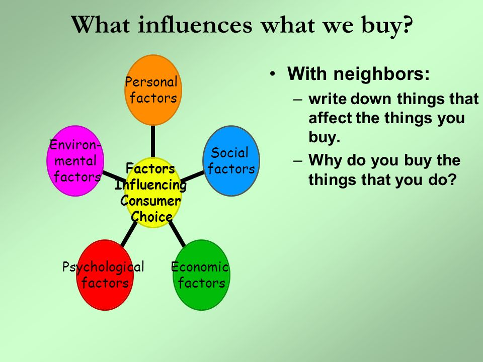 Factors Which Influence Consumer Choice - ppt download