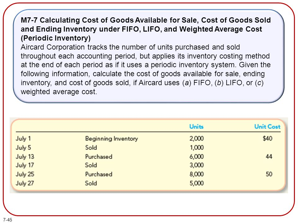 Inventory Carrying Cost Calculator