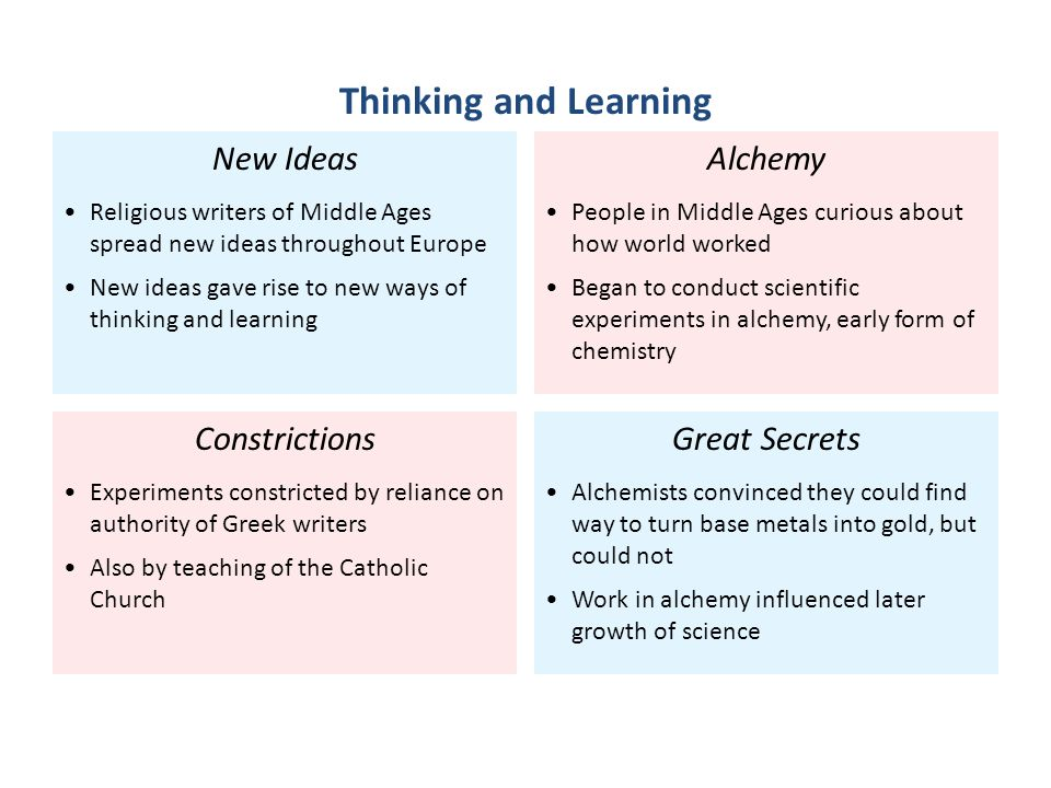 the ideas changes and new way of thinking in the middle ages The renaissance changed the world in just about every way one could think of it  had a kind of snowball effect: each new intellectual advance.