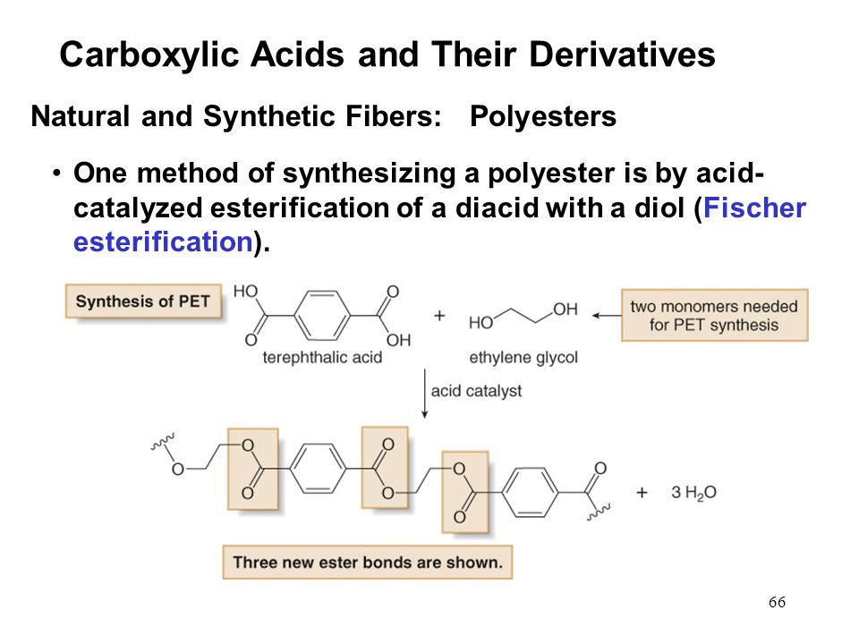 carboxylic acids and its derivatives Carboxylic acids and their derivatives –nucleophilic acyl substitution -  review the nomenclature for these compounds in your textbook o r z •• o– r  z.