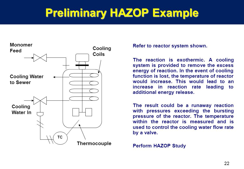 What is HAZOP? - Industrial Plant Safety