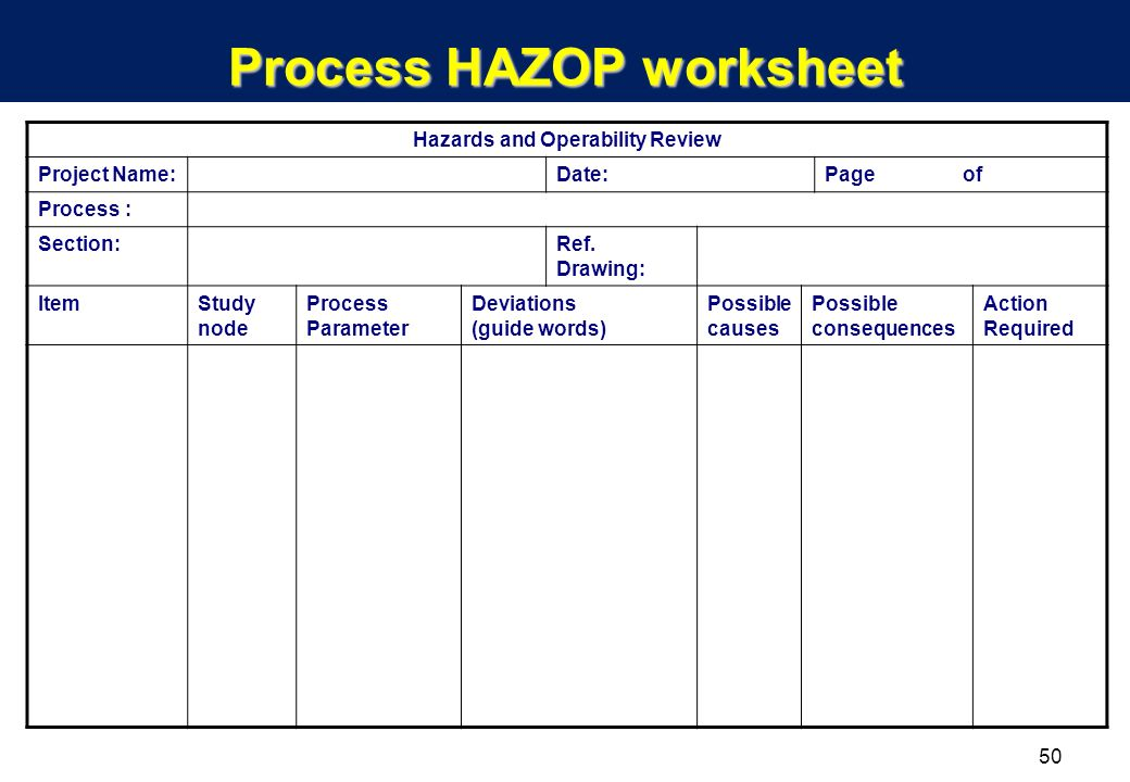 Hazard and Operability Study - ppt download
