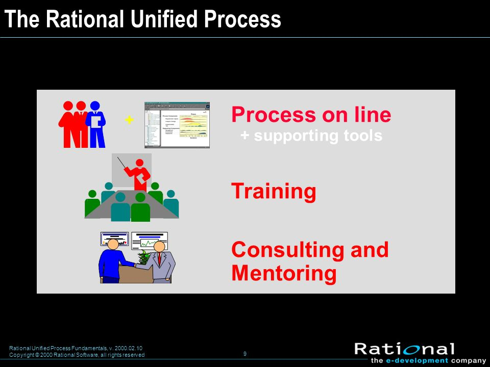 rational unified process The unified software development process or unified process is a popular [citation needed] iterative and incremental software development process framework the best-known and extensively documented refinement of the unified process is the rational unified process (rup) other examples are openup and agile unified process.