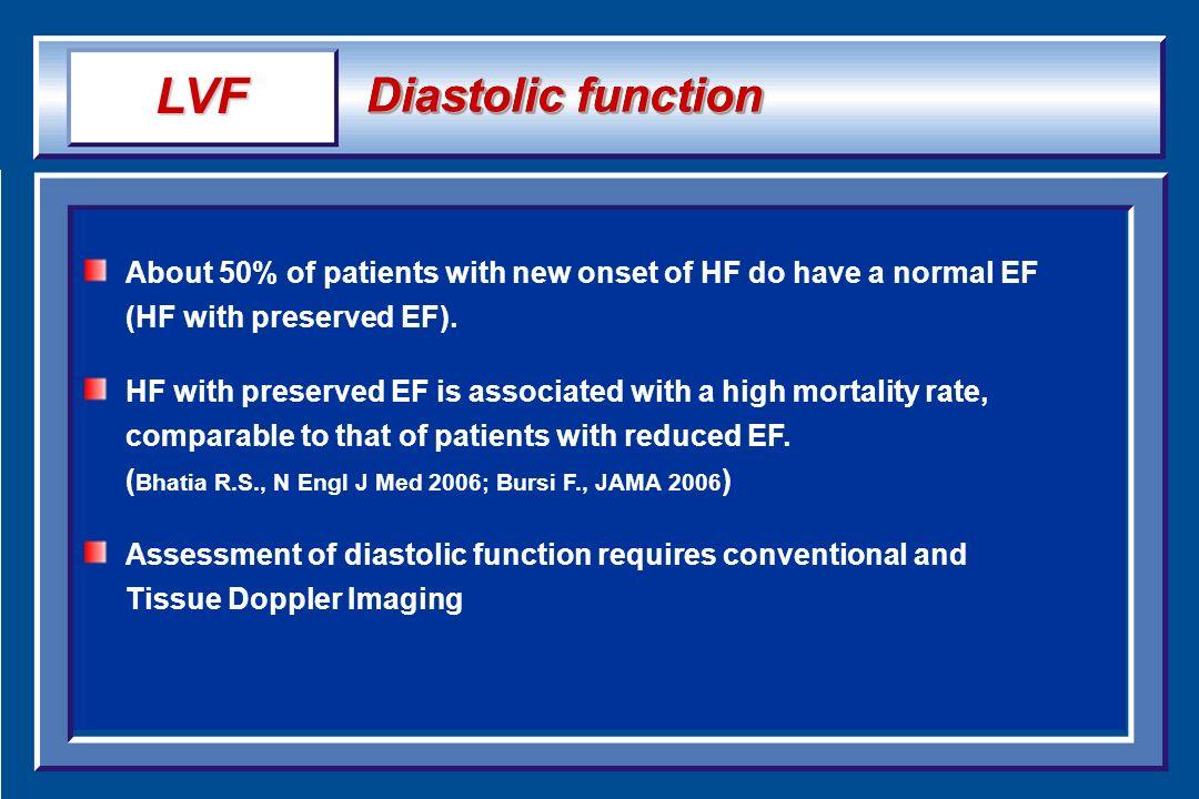 LVF Diastolic function