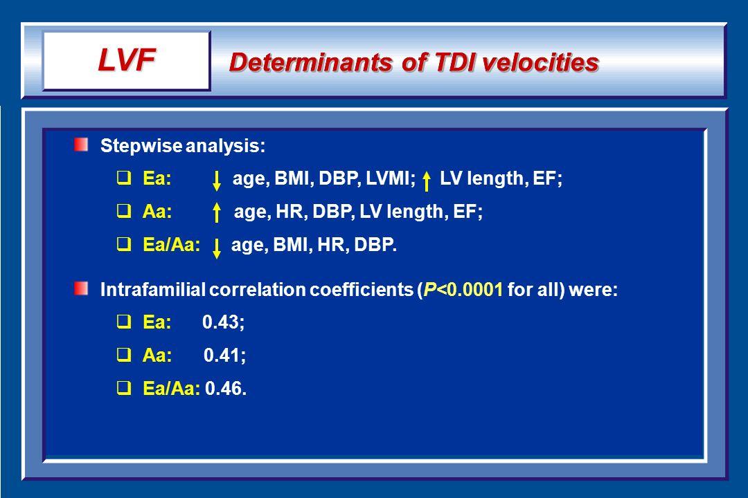 LVF Determinants of TDI velocities Stepwise analysis: