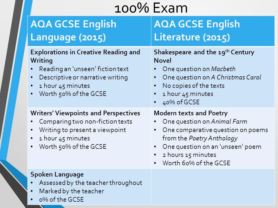 gcse english macbeth coursework Essay writing my ambition in life macbeth essay gcse help paper to write online fsu admissions essay 2012.
