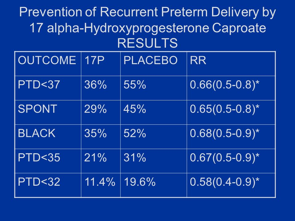 Progesterone…We can prevent some prematurity if we try ...