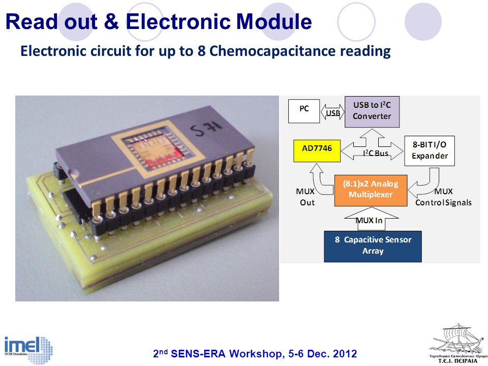 Read out & Electronic Module