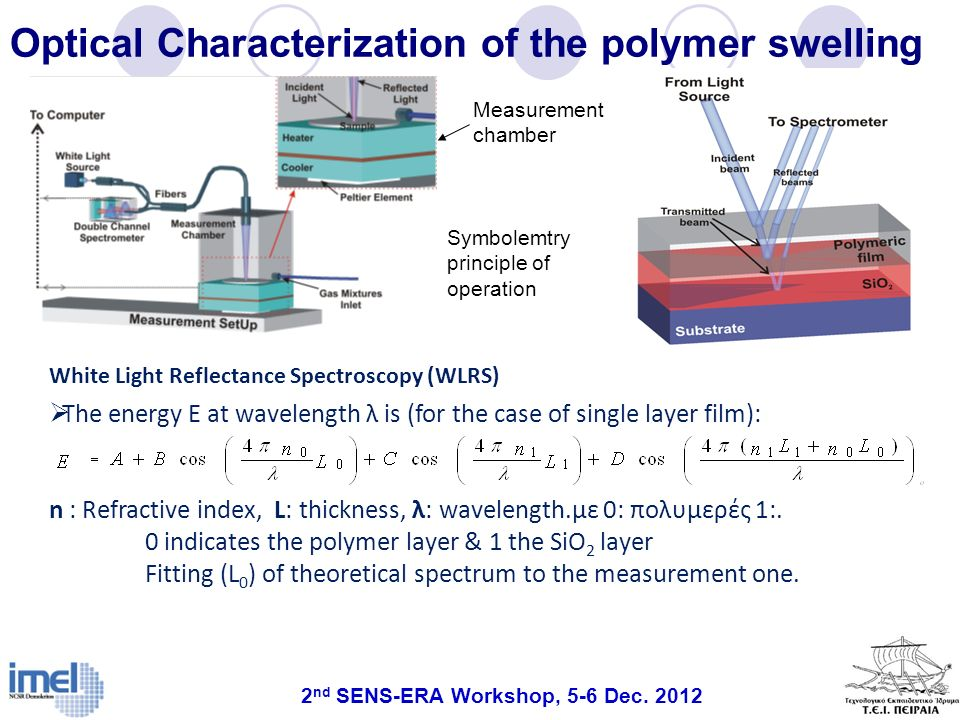 Optical Characterization of the polymer swelling