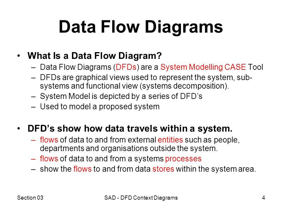 sad dfd context diagrams - Dfd Tool