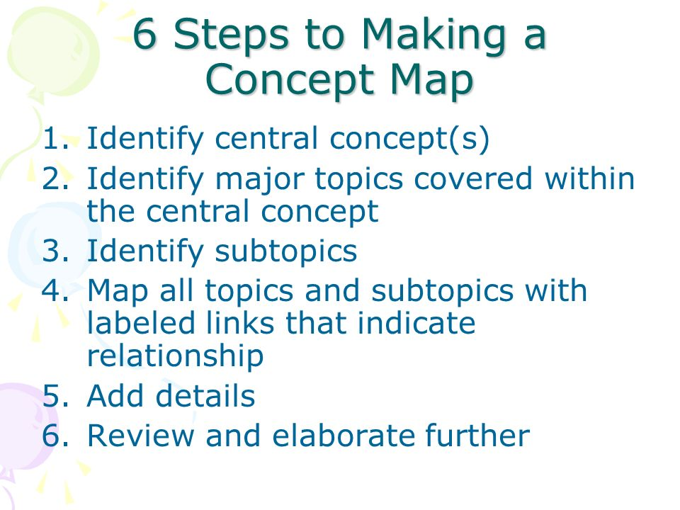 6 steps to making a concept map - Concept Map Making