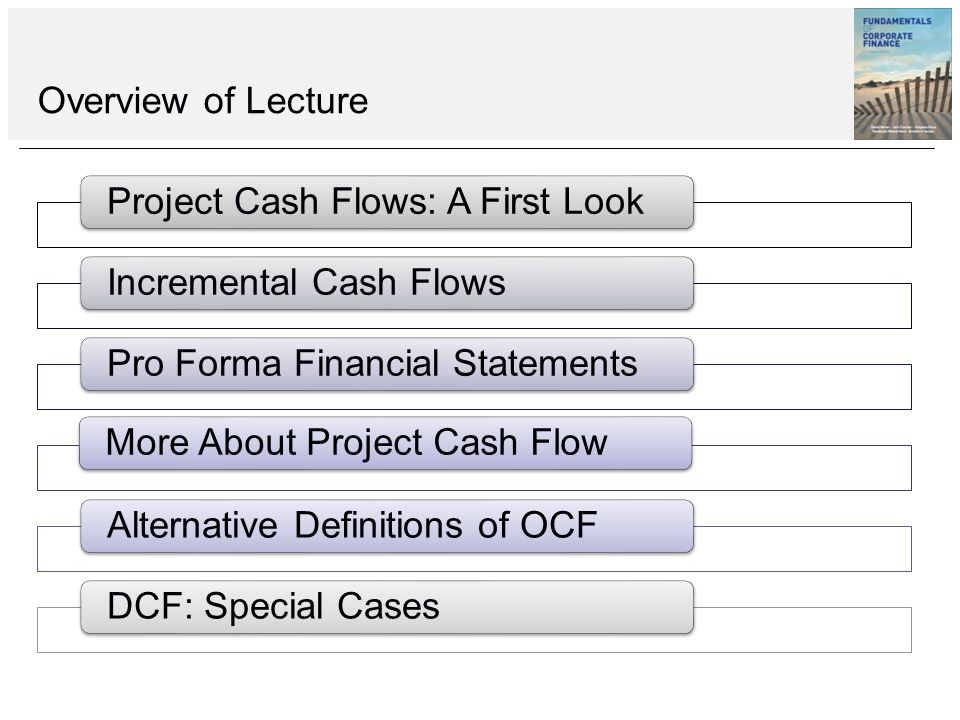 Capital investment decisions lecture slides