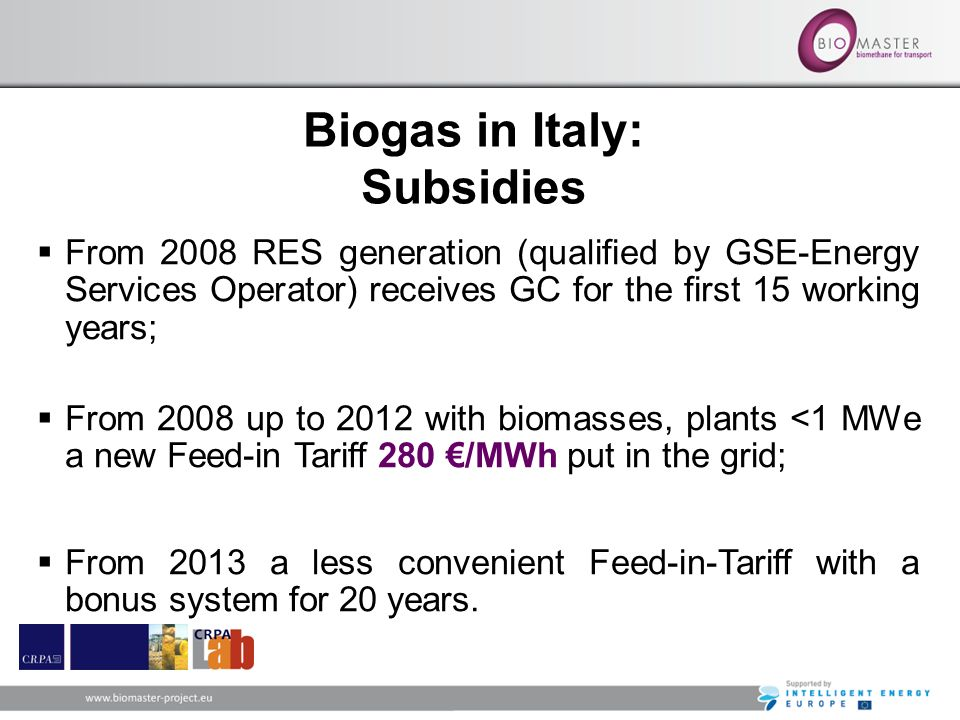 Biogas in Italy: Subsidies