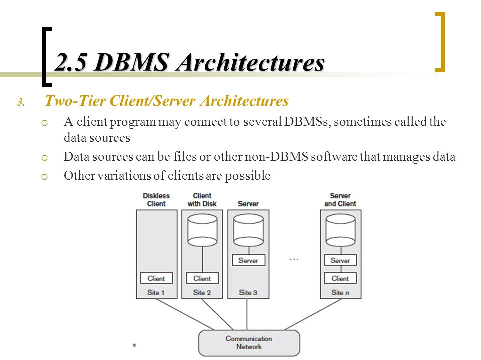 2 database system concepts and architecture ppt video for 5 tier architecture