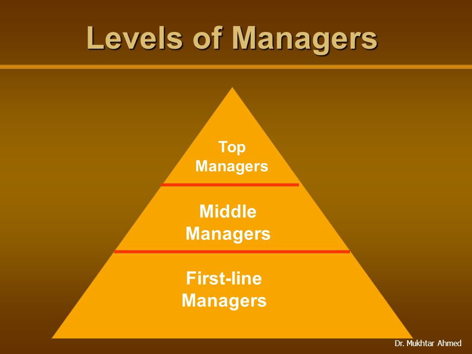 Levels of Managers Top Managers Middle Managers First-line Managers