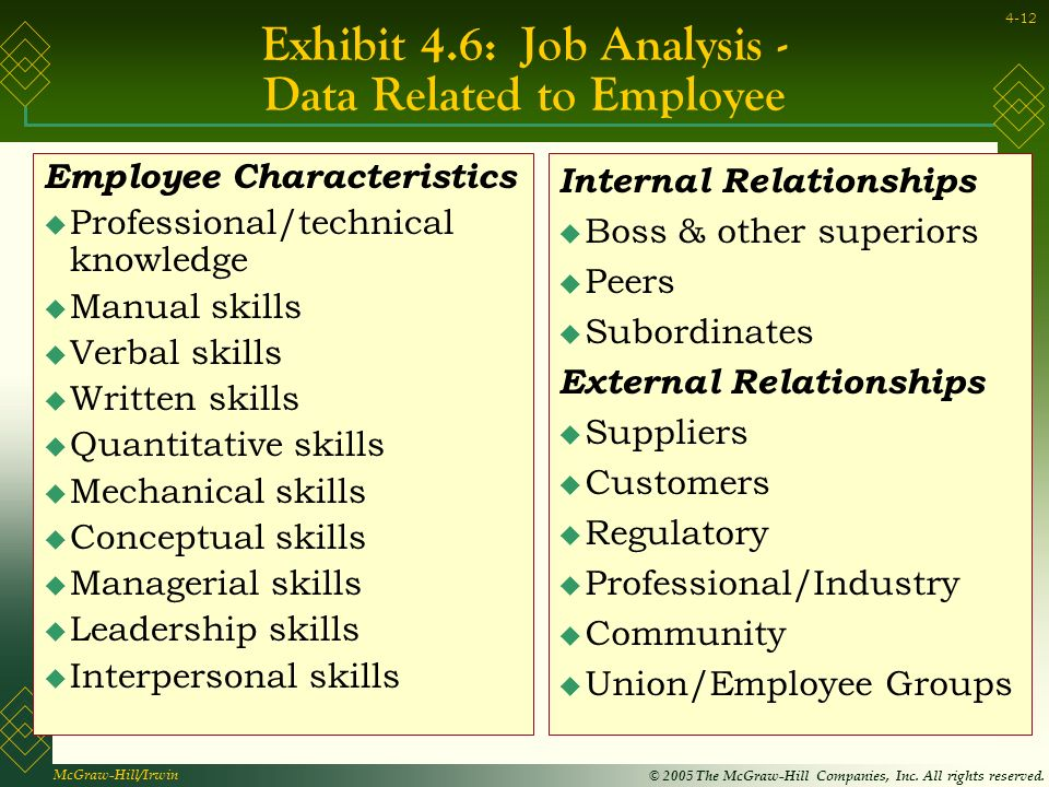 managerial skills technical interpersonal conceptual Identify the major managerial skills needed by every supervisor why are these important the top-level managers require more conceptual skills and less technical.