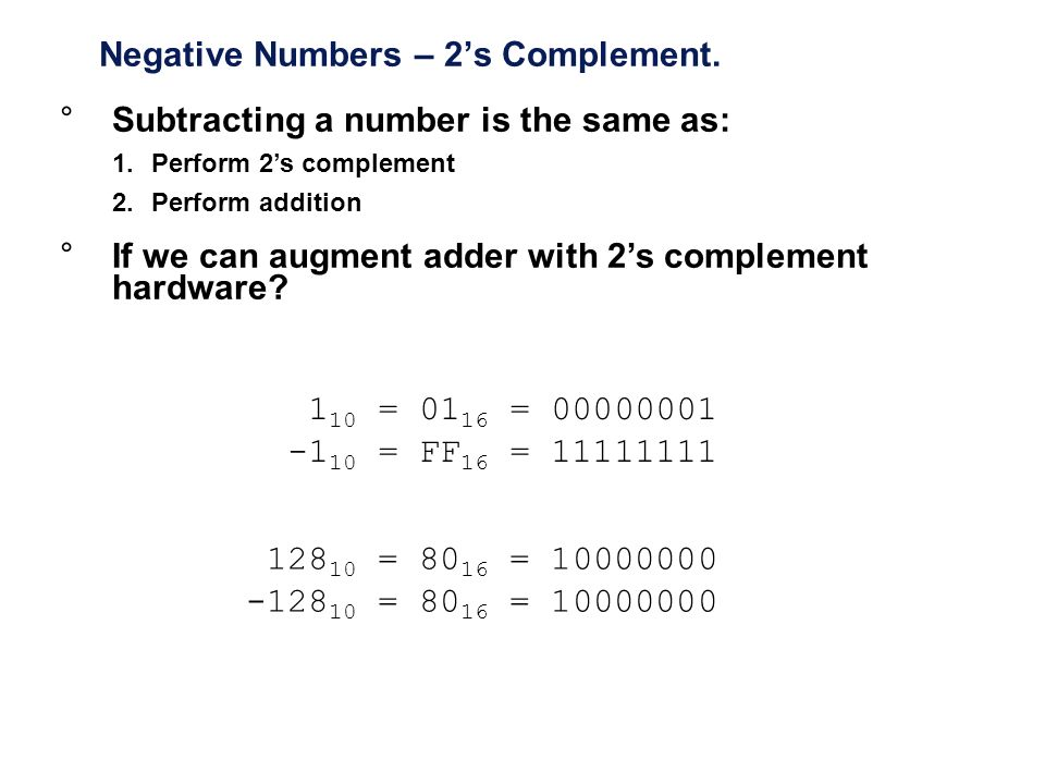 Negative Numbers – 2's Complement.