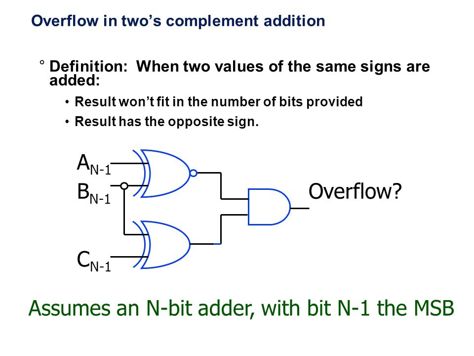 Overflow in two's complement addition