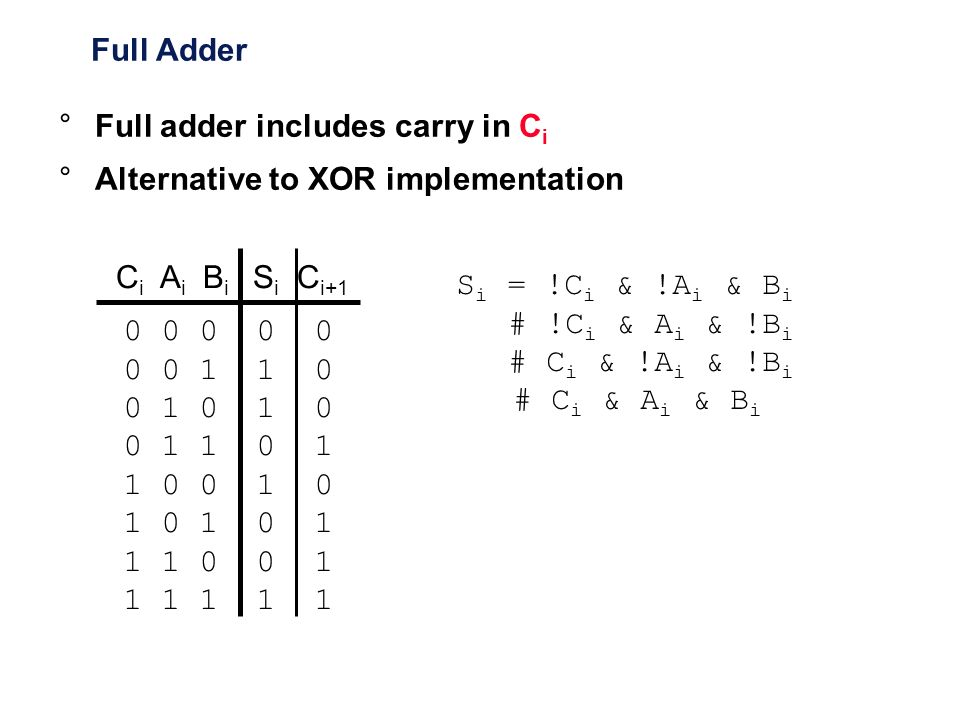 Full AdderFull adder includes carry in Ci. Alternative to XOR implementation. 0 0 0 0 0. 0 0 1 1 0.