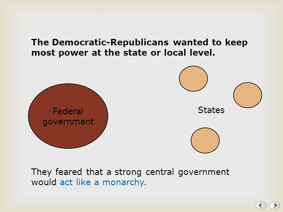 The Democratic-Republicans wanted to keep most power at the state or local level.
