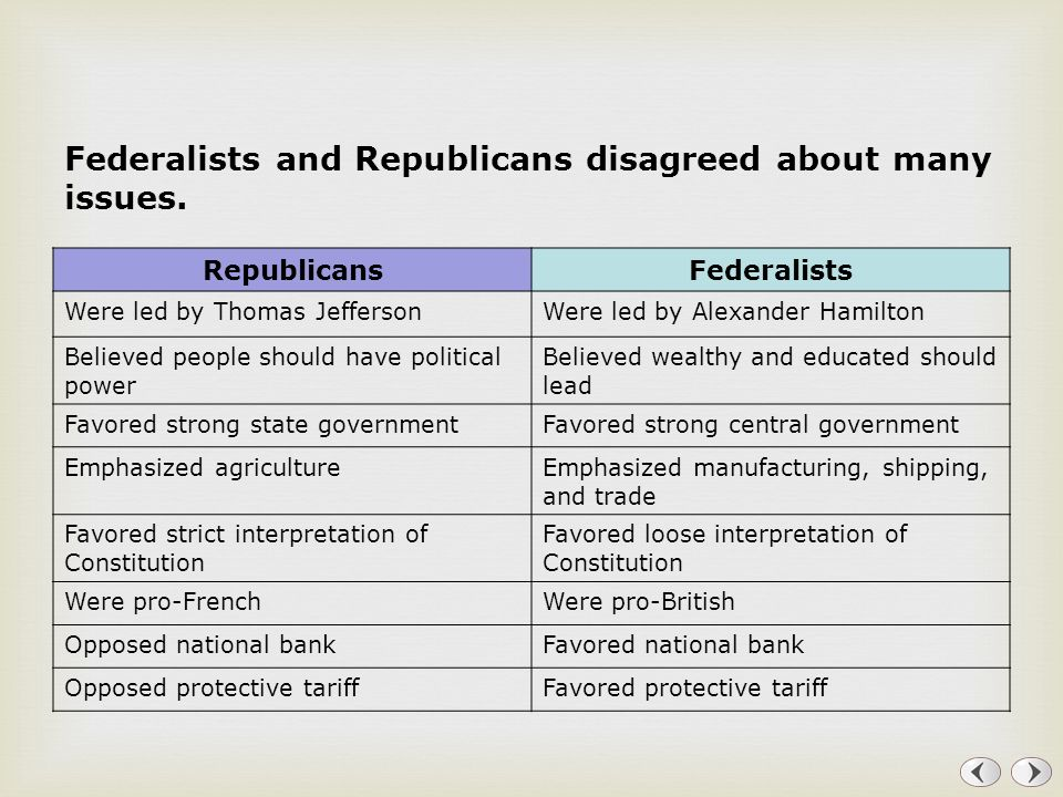 Federalists and Republicans disagreed about many issues.