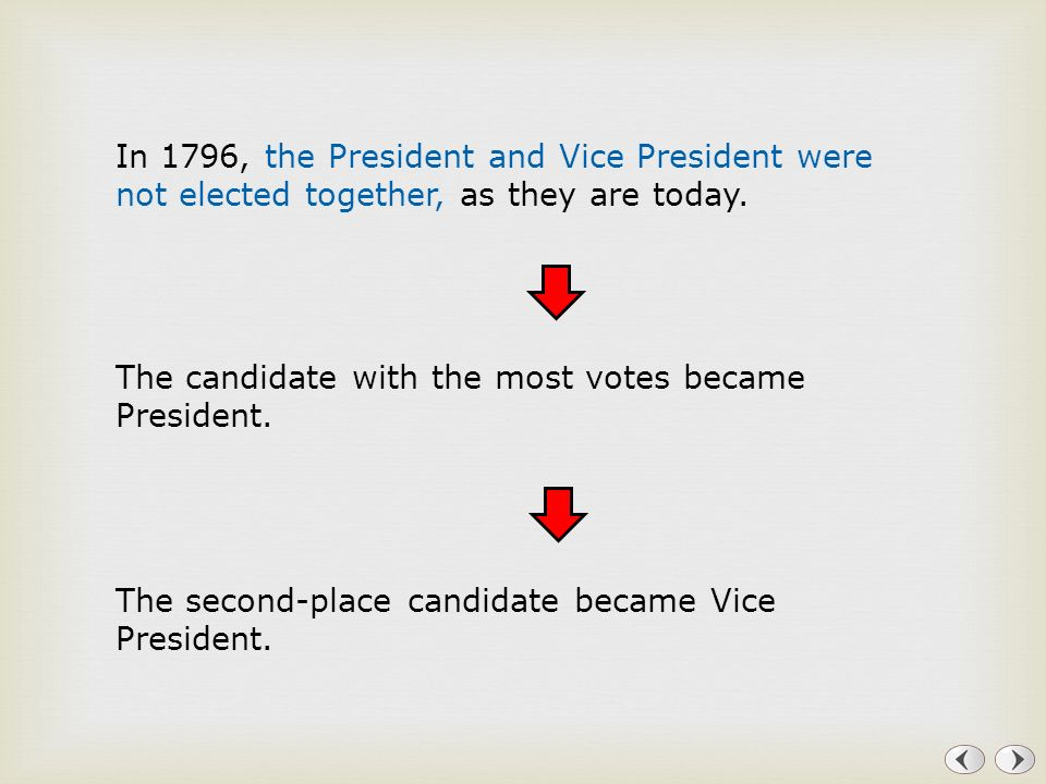 In 1796, the President and Vice President were not elected together, as they are today.