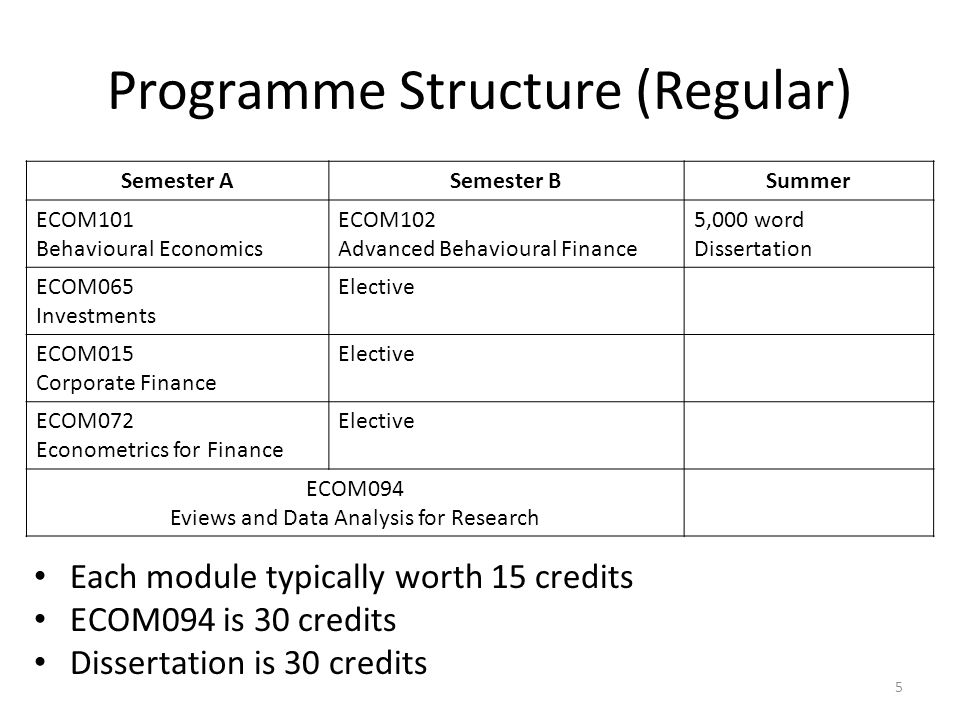 economics essays structure Free economics essay samples all the examples of economics essays presented on this page are written from scratch by our professional writers.