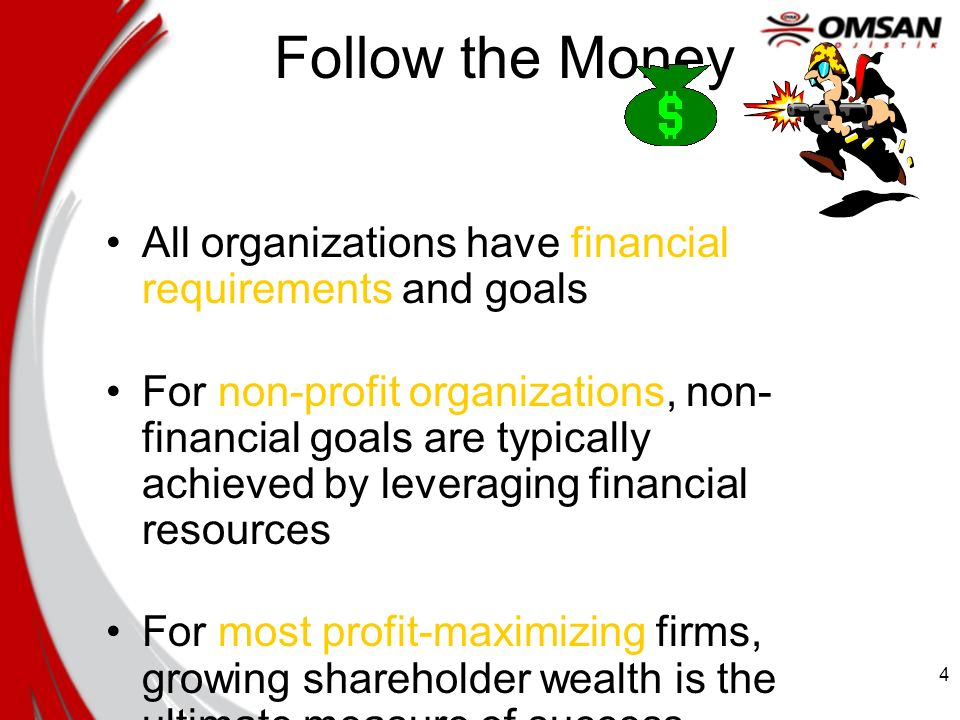 profit and shareholder wealth comparison What are the differences between shareholder wealth maximization & pro what are the differences between shareholder wealth maximization & profit maximization august 7, 2011 by: daphne adams  it does not deliberate on the element's time or risk in the profits management and shareholders difference shareholders, being the owners of an.