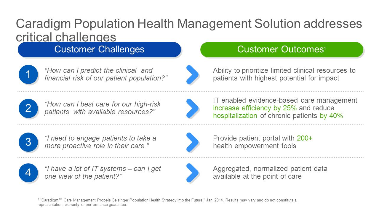 population based health management As healthcare increasingly adopts tools supporting value-based care delivery, the potential multi-billion dollar market for population health management is getting a big boost, according to new analysis from research firm frost & sullivan.