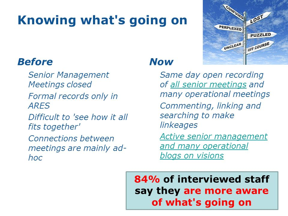 84% of interviewed staff say they are more aware of what s going on