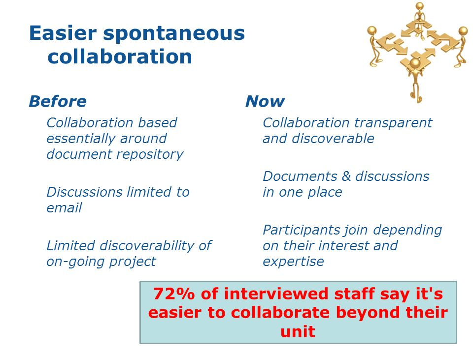 Easier spontaneous collaboration