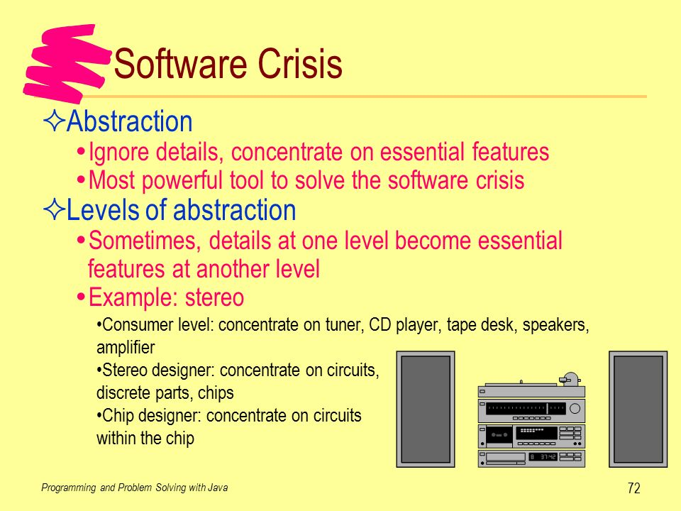 reason of software crisis Explain the impact of the 'software crisis' • explain the need for software crisis the software crisis was evident as projects ran over budget, were delivered late ( if at all) and the software was very inefficient in addition, software developed was of would cause serious world-wide computer crashes the need for software.