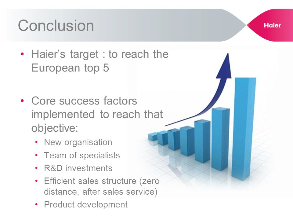 haier target market The target market for crisis solution is extensive it is suitable for organisations of all sizes where their employees are exposed to some degree of.