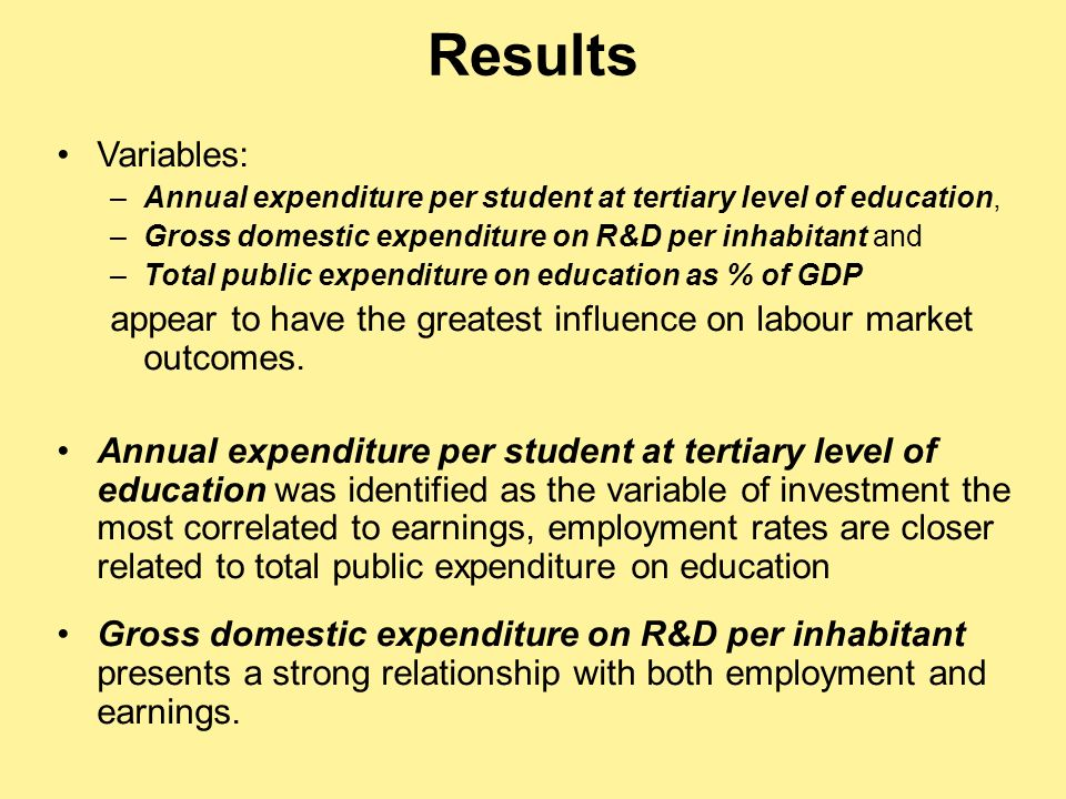 Results Variables: Annual expenditure per student at tertiary level of education, Gross domestic expenditure on R&D per inhabitant and.