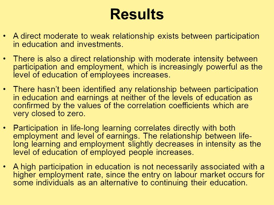 ResultsA direct moderate to weak relationship exists between participation in education and investments.