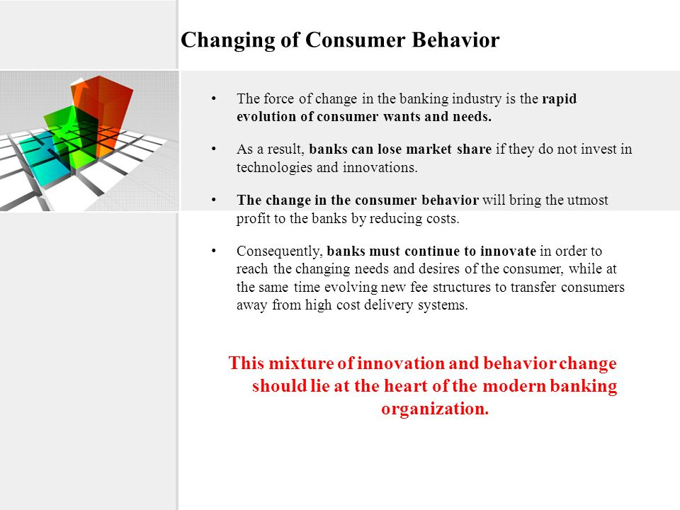 Changing of Consumer Behavior