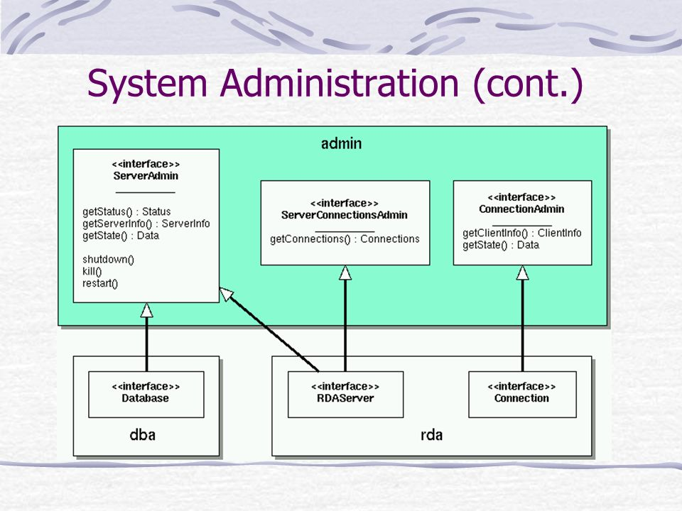 System Administration (cont.)