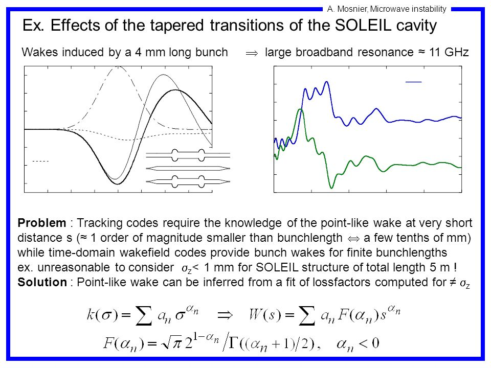 Ex. Effects of the tapered transitions of the SOLEIL cavity