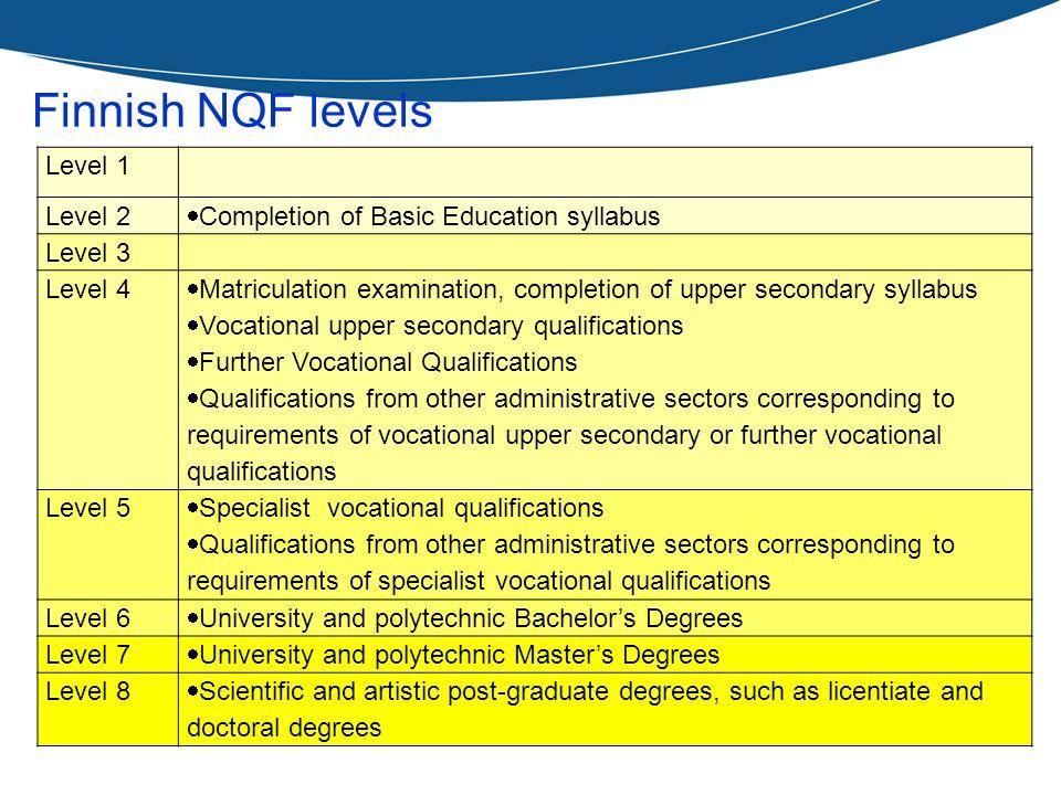 Finnish NQF levels Level 1 Level 2